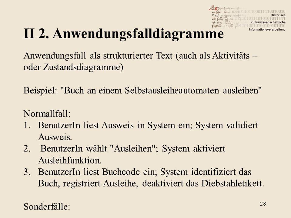 II 2. Anwendungsfalldiagramme