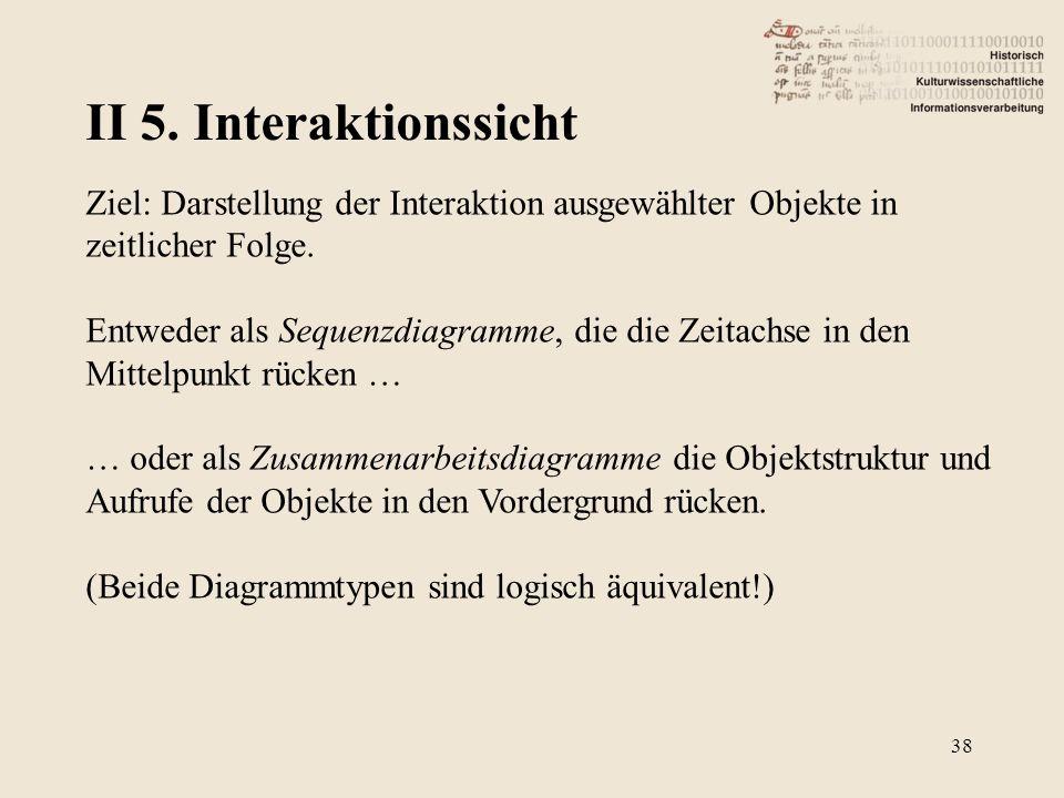 II 5. Interaktionssicht Ziel: Darstellung der Interaktion ausgewählter Objekte in zeitlicher Folge.