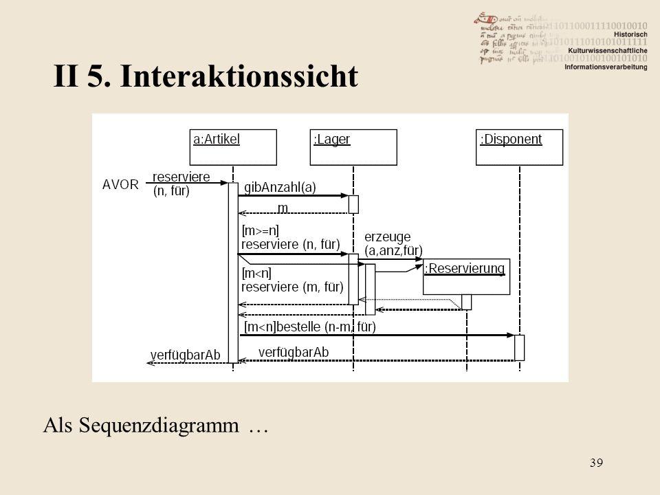 II 5. Interaktionssicht Als Sequenzdiagramm …
