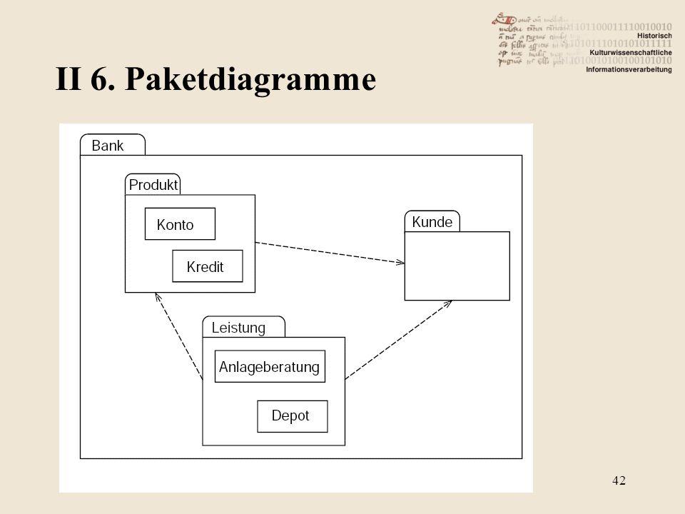 II 6. Paketdiagramme
