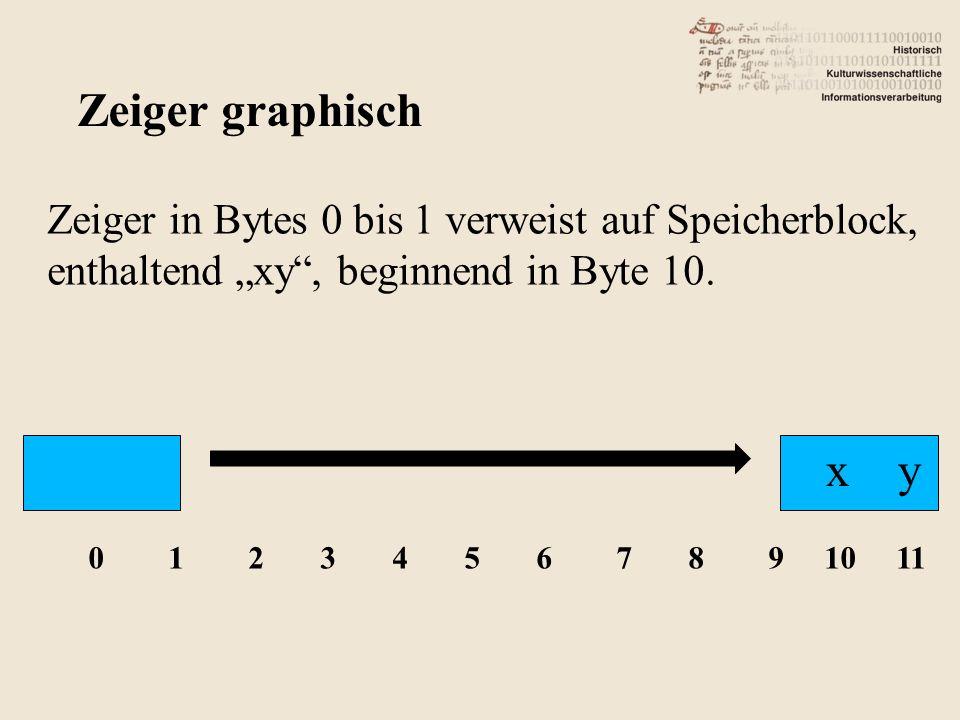 """Zeiger graphisch Zeiger in Bytes 0 bis 1 verweist auf Speicherblock, enthaltend """"xy , beginnend in Byte 10."""