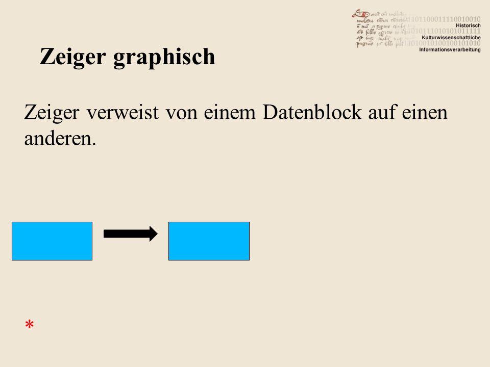Zeiger graphisch Zeiger verweist von einem Datenblock auf einen anderen. *