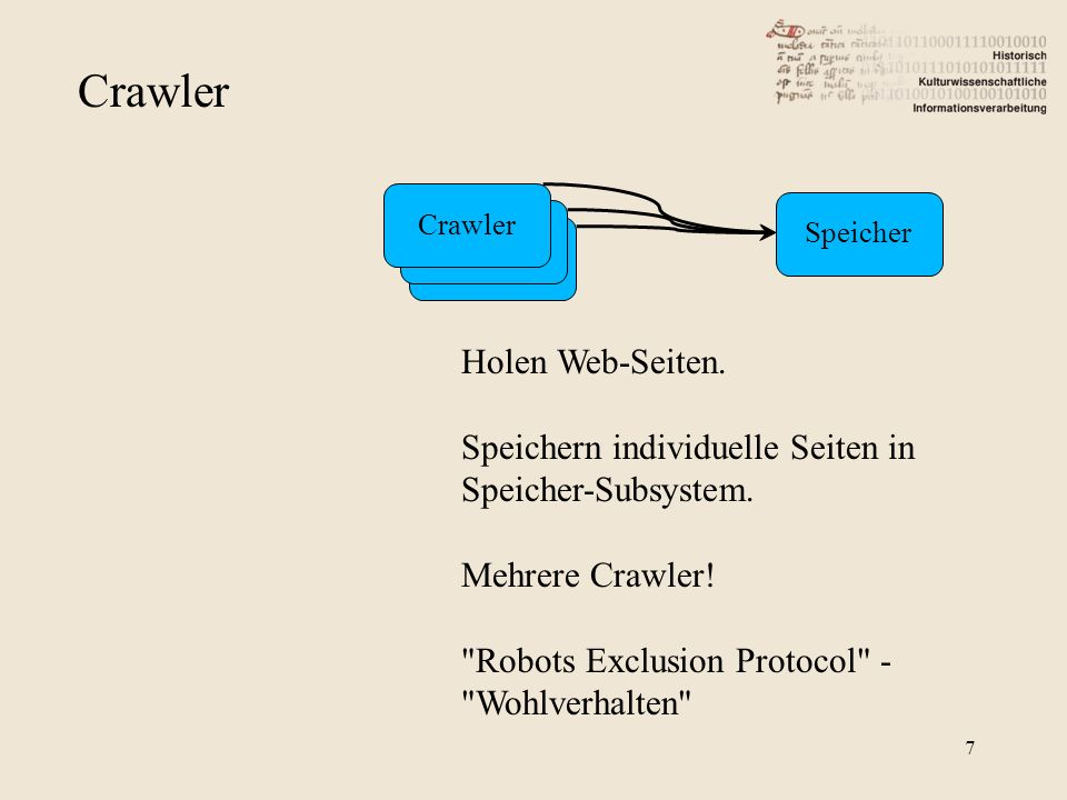 Crawler Holen Web-Seiten.