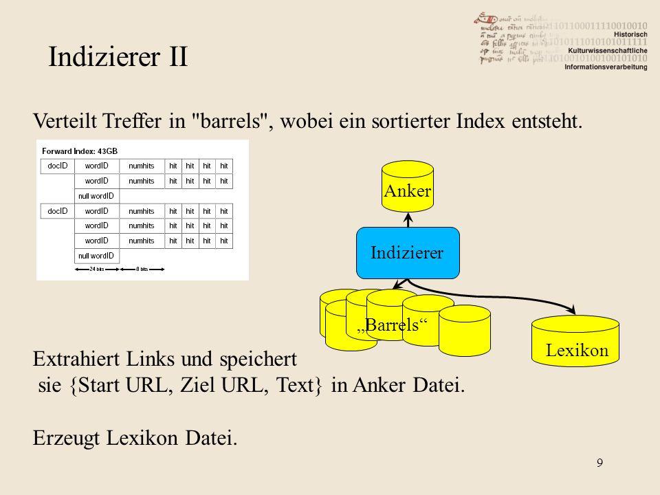 Indizierer II Verteilt Treffer in barrels , wobei ein sortierter Index entsteht. Extrahiert Links und speichert.