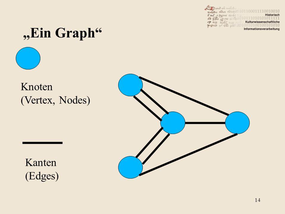 """""""Ein Graph Knoten (Vertex, Nodes) Kanten (Edges)"""