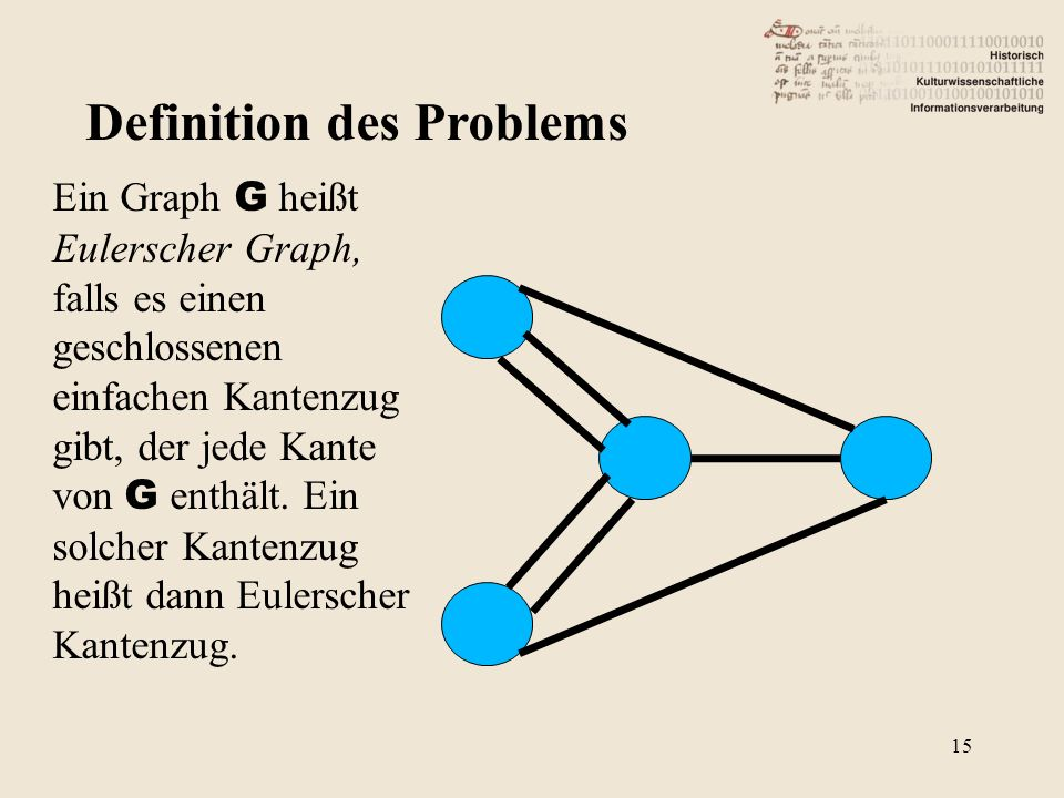 Definition des Problems