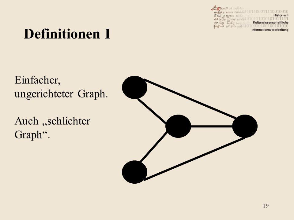 Definitionen I Einfacher, ungerichteter Graph.