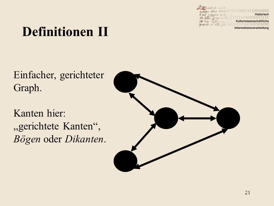 Definitionen II Einfacher, gerichteter Graph.