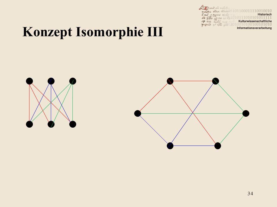 Konzept Isomorphie III