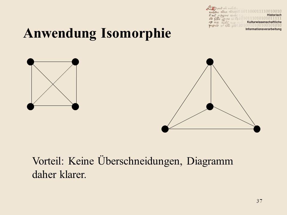 Anwendung Isomorphie Vorteil: Keine Überschneidungen, Diagramm daher klarer.