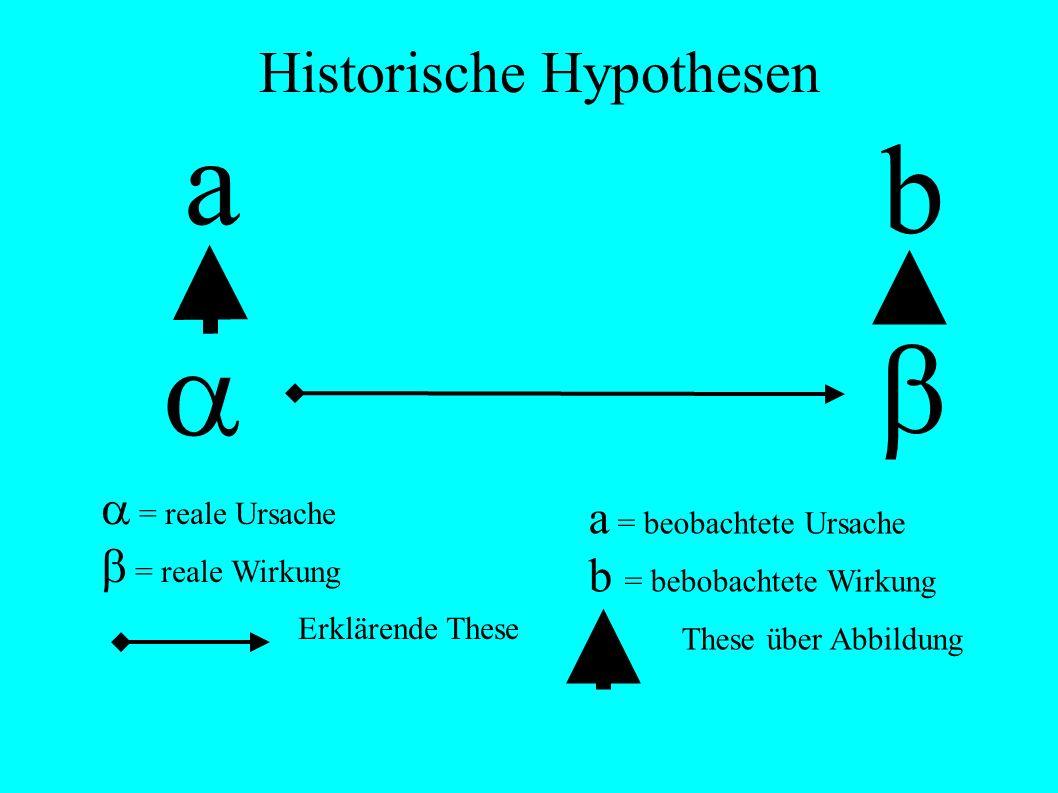 Historische Hypothesen