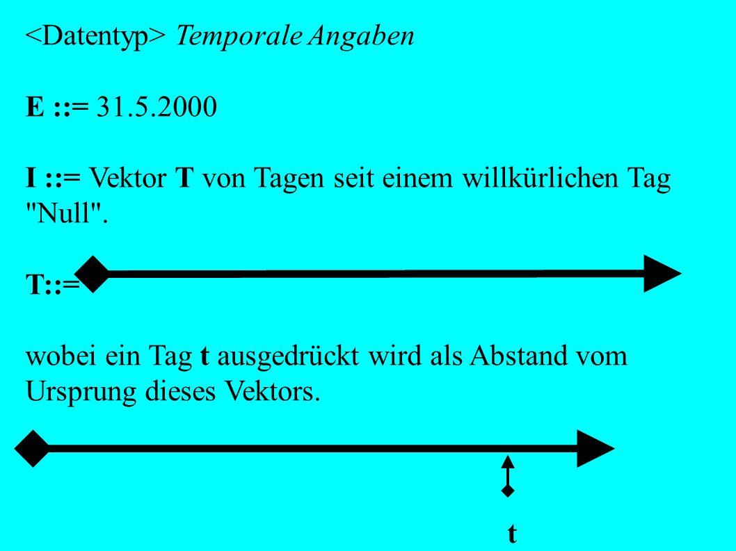 <Datentyp> Temporale Angaben E ::= 31.5.2000