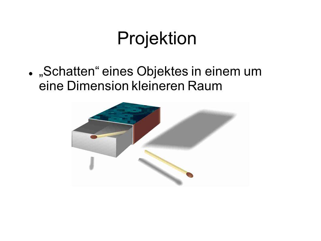 """Projektion """"Schatten eines Objektes in einem um eine Dimension kleineren Raum"""