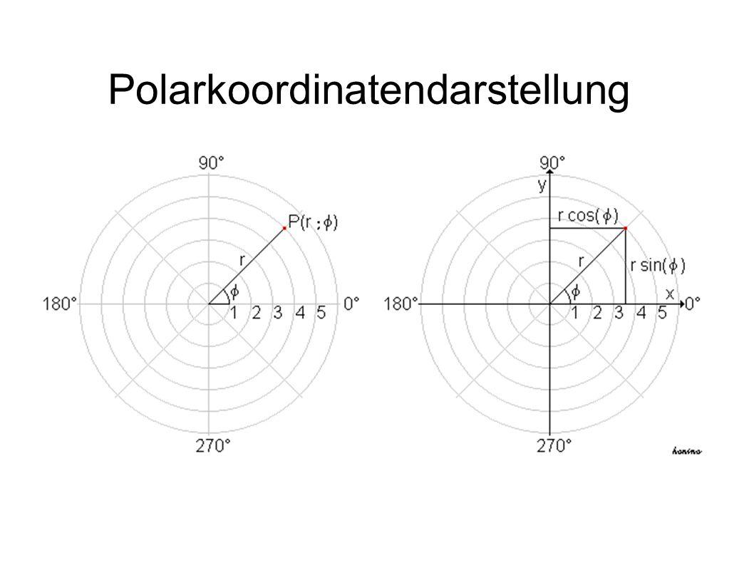 Polarkoordinatendarstellung