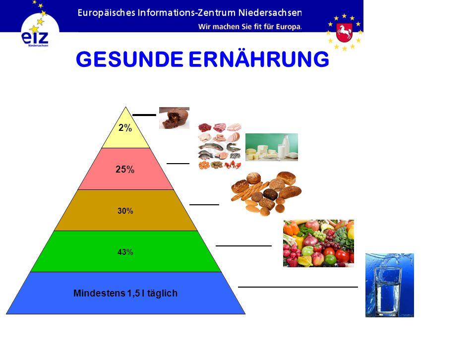GESUNDE ERNÄHRUNG http://www.deutschemedi.de/index.php