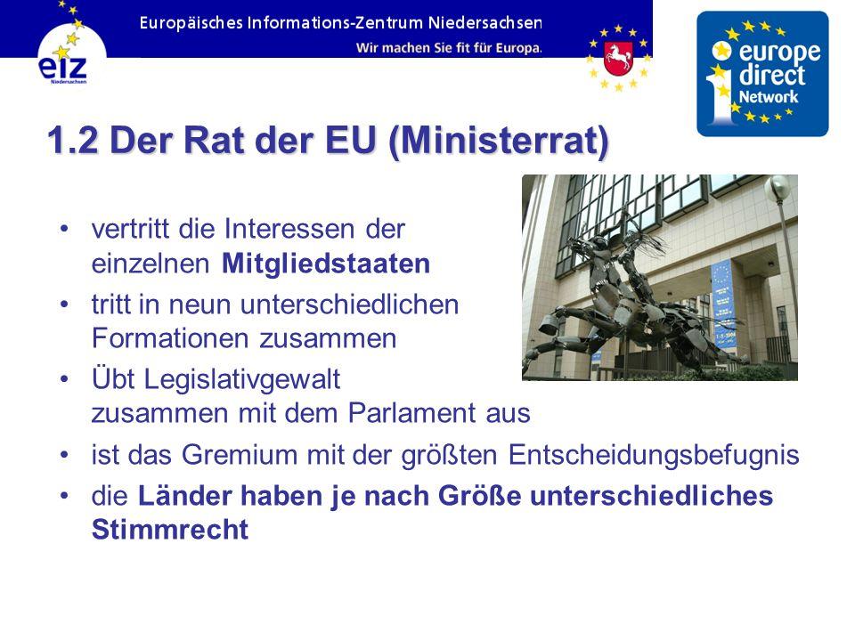 1.2 Der Rat der EU (Ministerrat)