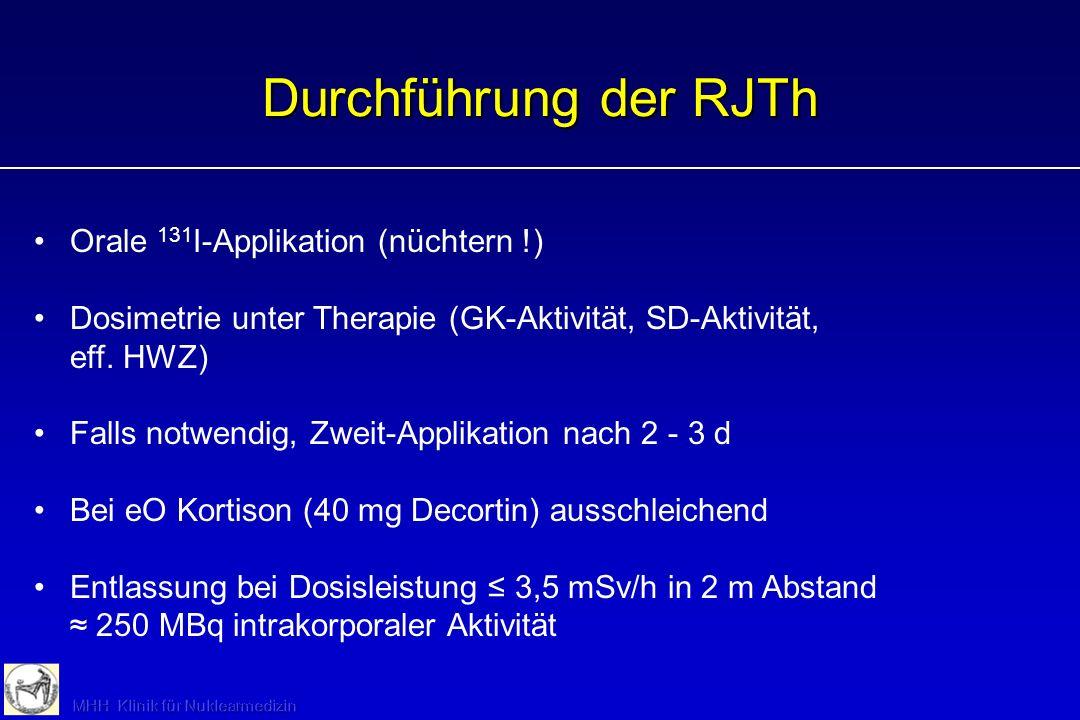 Durchführung der RJTh Orale 131I-Applikation (nüchtern !)