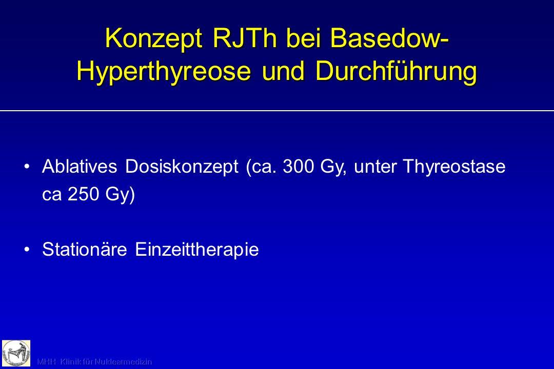 Konzept RJTh bei Basedow-Hyperthyreose und Durchführung