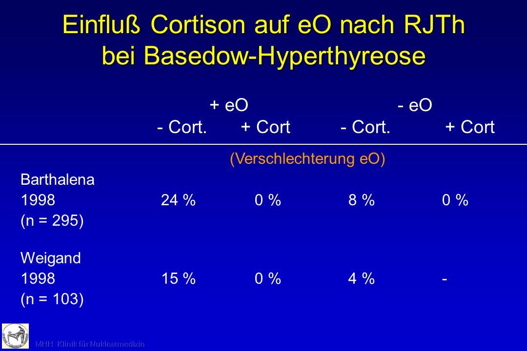 Einfluß Cortison auf eO nach RJTh bei Basedow-Hyperthyreose