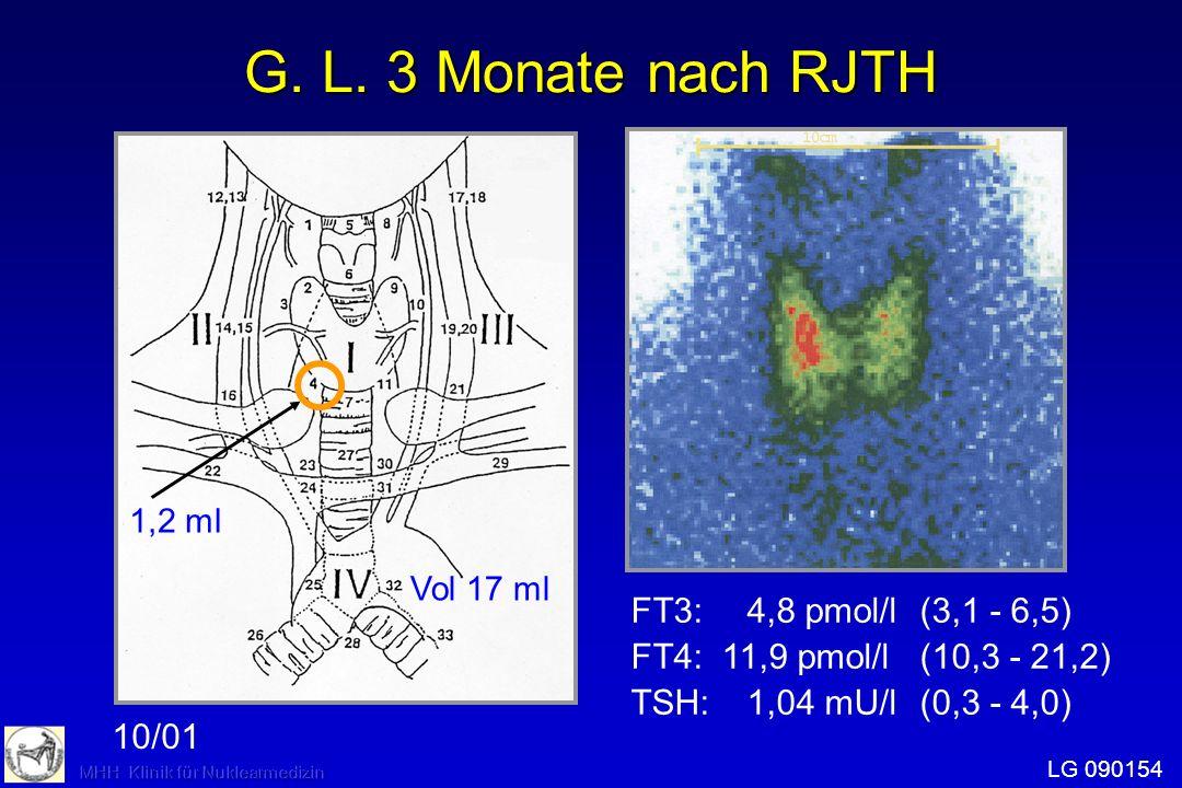 G. L. 3 Monate nach RJTH FT3: 4,8 pmol/l (3,1 - 6,5)