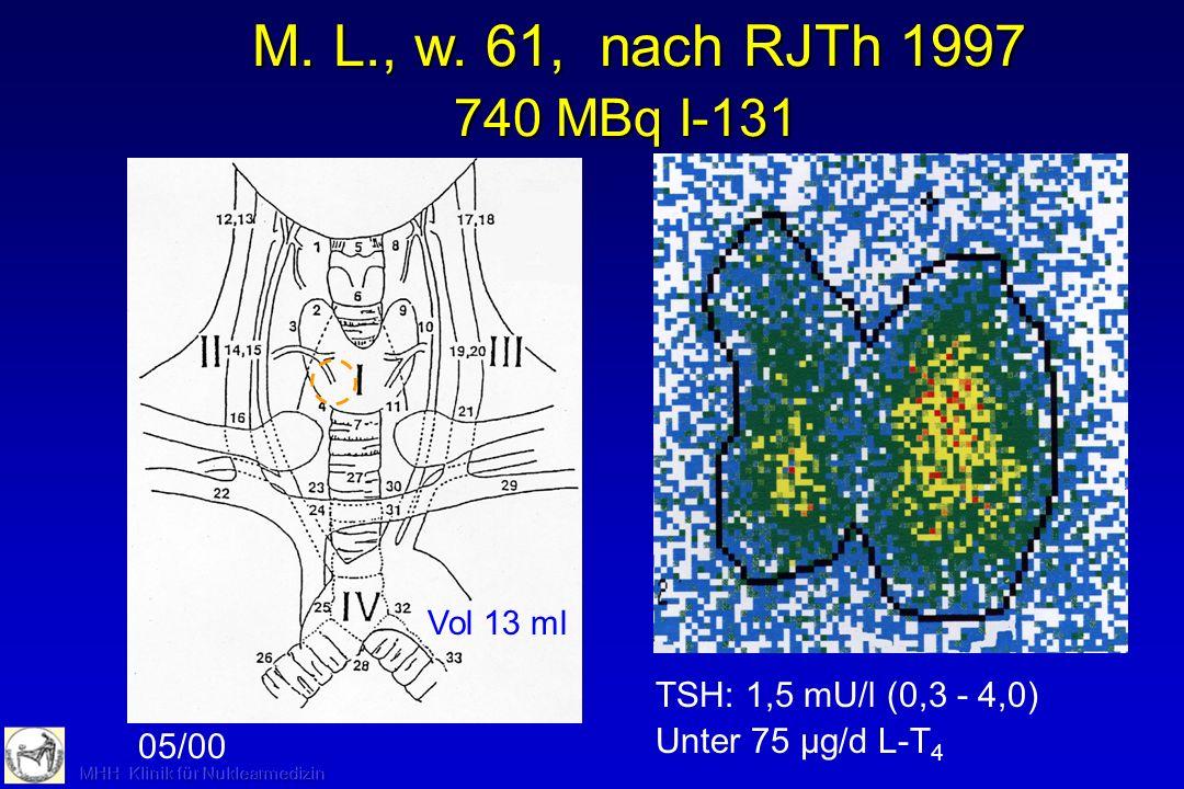 M. L., w. 61, nach RJTh 1997 740 MBq I-131 TSH: 1,5 mU/l (0,3 - 4,0)