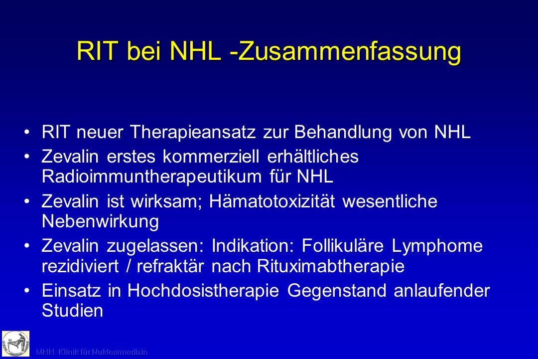 RIT bei NHL -Zusammenfassung