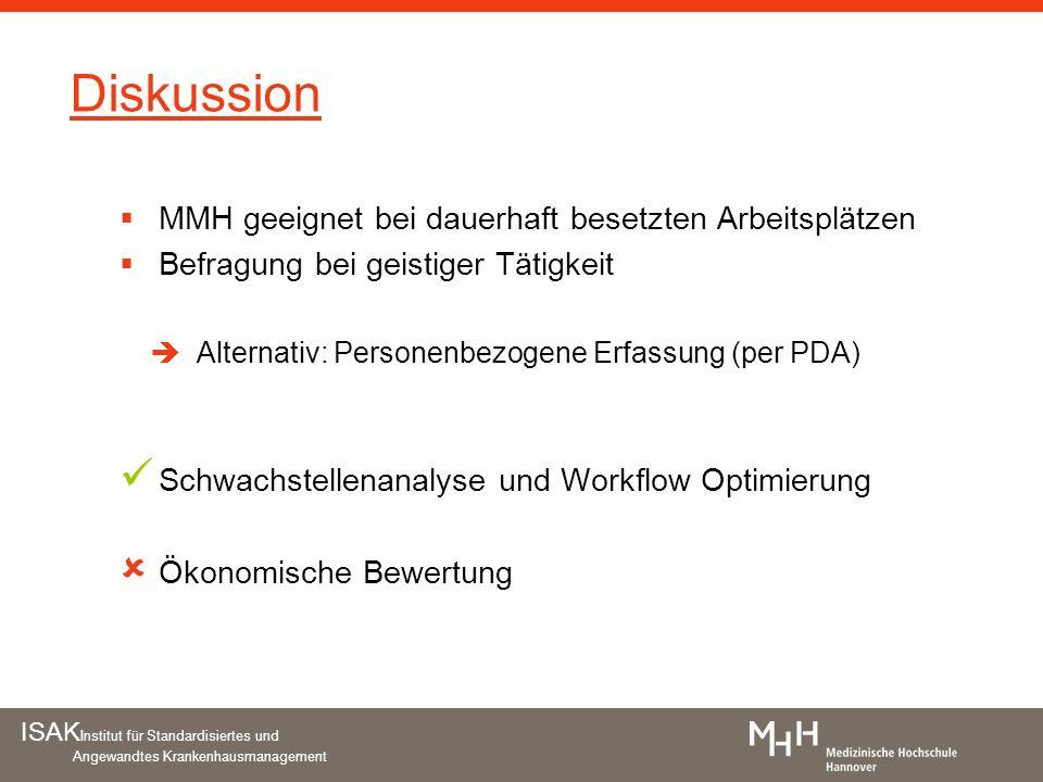 Diskussion MMH geeignet bei dauerhaft besetzten Arbeitsplätzen
