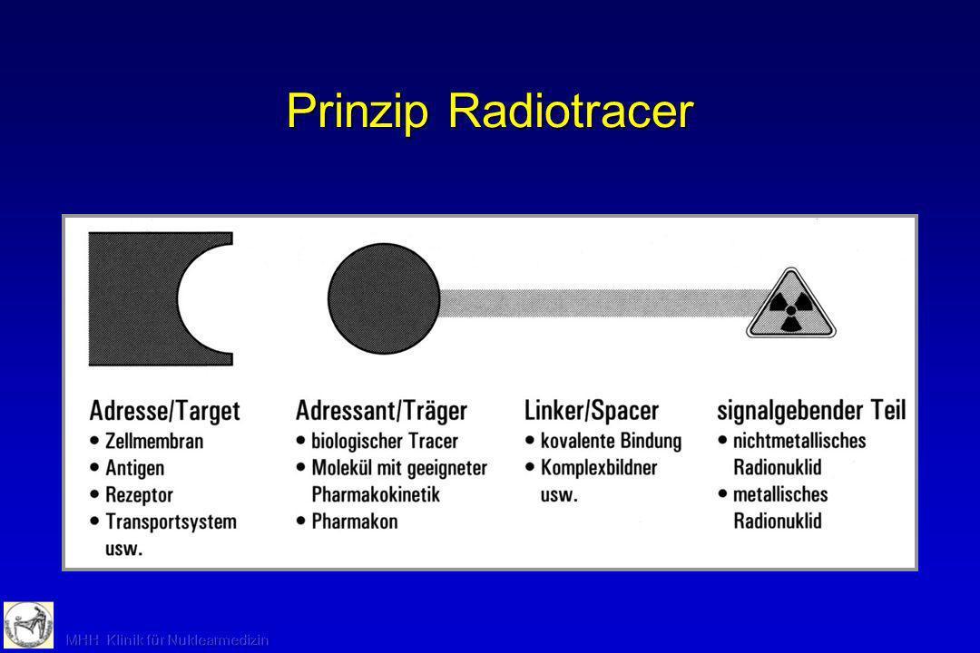 Prinzip Radiotracer