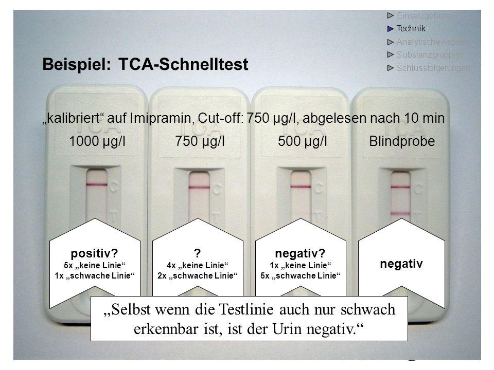 Beispiel: TCA-Schnelltest