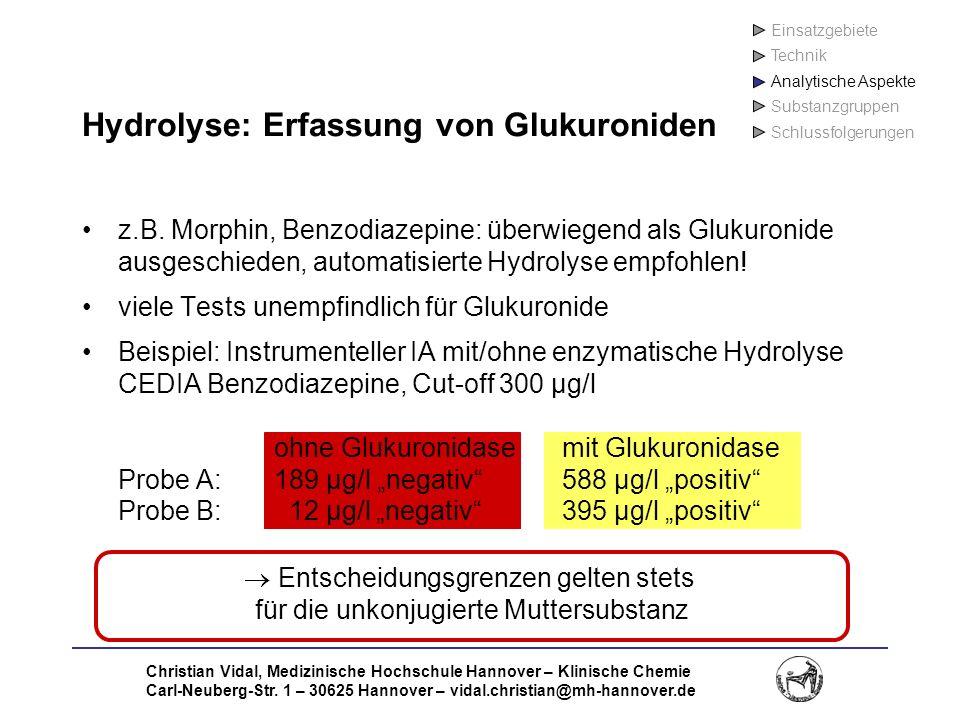 Hydrolyse: Erfassung von Glukuroniden