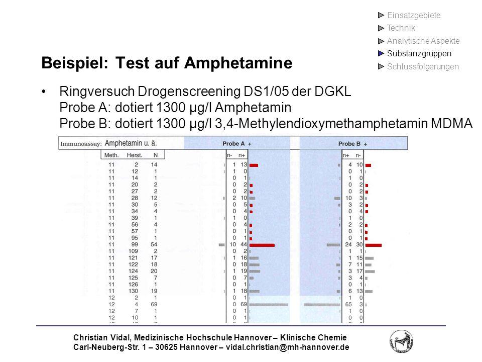 Beispiel: Test auf Amphetamine
