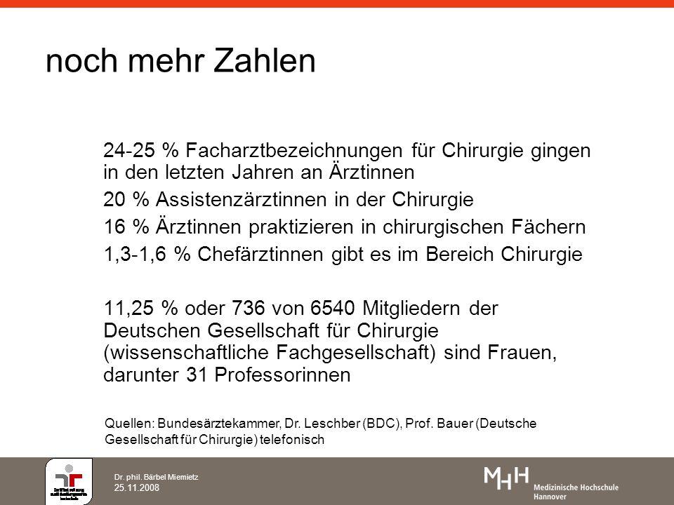noch mehr Zahlen 24-25 % Facharztbezeichnungen für Chirurgie gingen in den letzten Jahren an Ärztinnen.