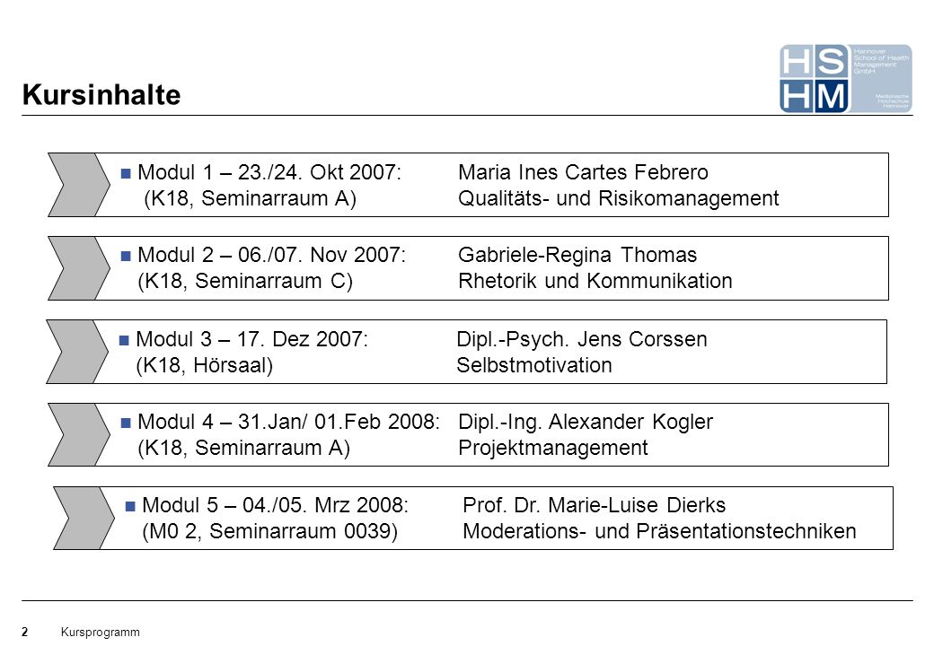 Kursinhalte Modul 1 – 23./24. Okt 2007: Maria Ines Cartes Febrero (K18, Seminarraum A) Qualitäts- und Risikomanagement.