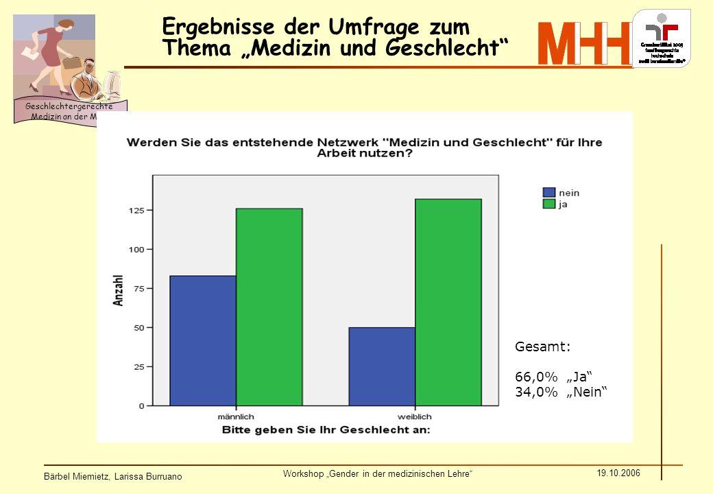 """Ergebnisse der Umfrage zum Thema """"Medizin und Geschlecht"""