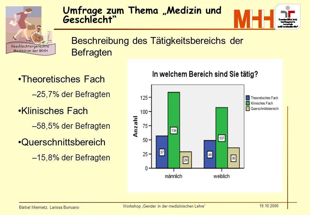 """Umfrage zum Thema """"Medizin und Geschlecht"""