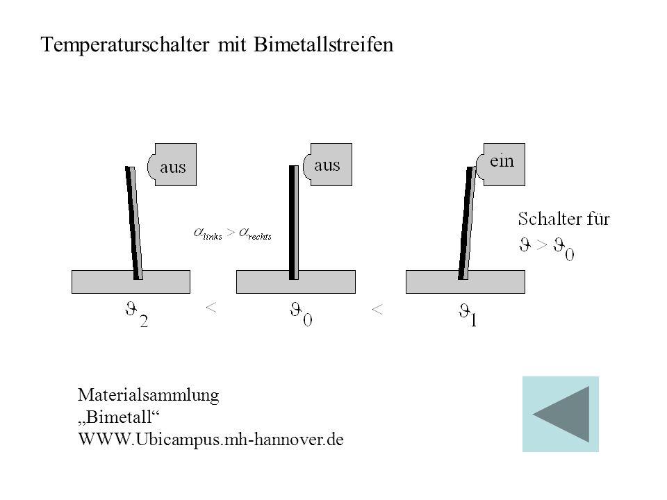 Temperaturschalter mit Bimetallstreifen