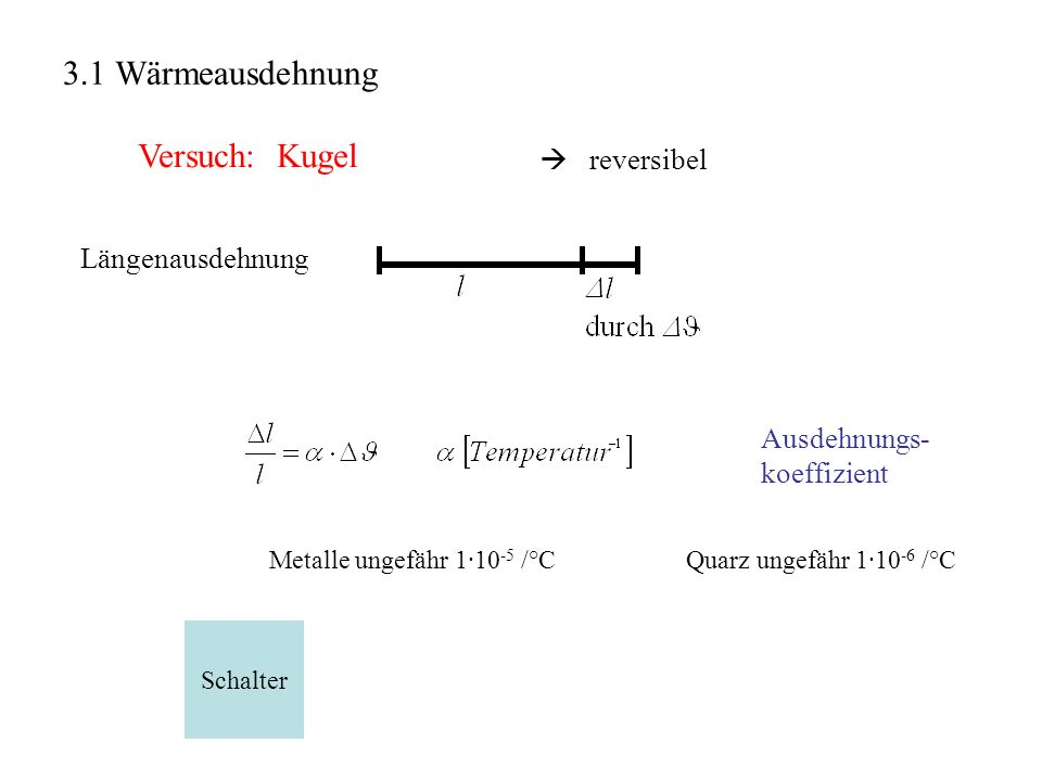 3.1 Wärmeausdehnung Versuch: Kugel  reversibel Längenausdehnung