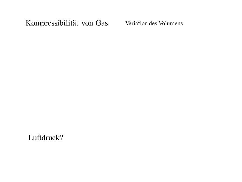 Kompressibilität von Gas