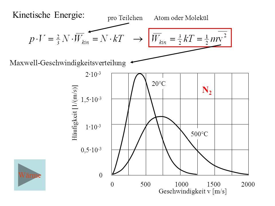 Kinetische Energie: N2 Maxwell-Geschwindigkeitsverteilung Wärme