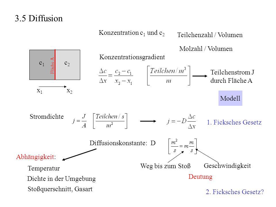 3.5 Diffusion Konzentration c1 und c2 Teilchenzahl / Volumen