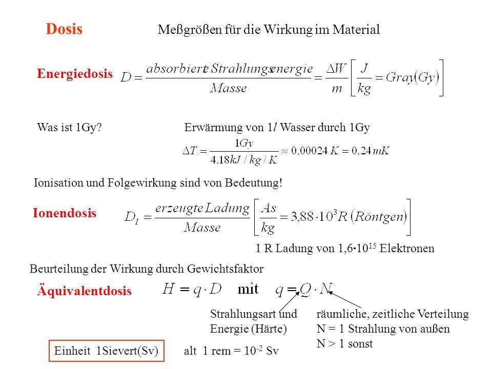 Dosis Meßgrößen für die Wirkung im Material Energiedosis Ionendosis