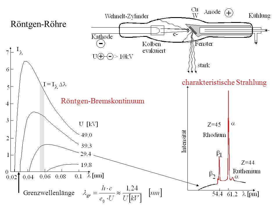 Röntgen-Röhre charakteristische Strahlung Röntgen-Bremskontinuum