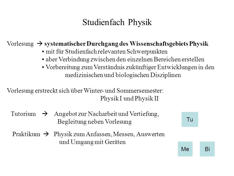 Studienfach Physik Vorlesung  systematischer Durchgang des Wissenschaftsgebiets Physik. mit für Studienfach relevanten Schwerpunkten.