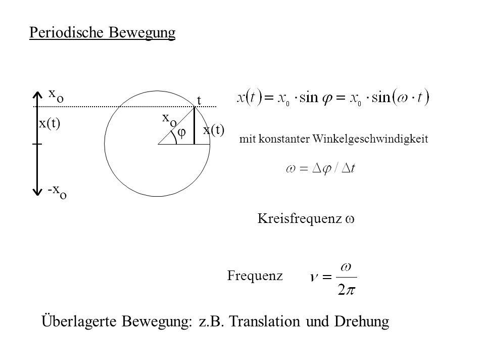 Überlagerte Bewegung: z.B. Translation und Drehung