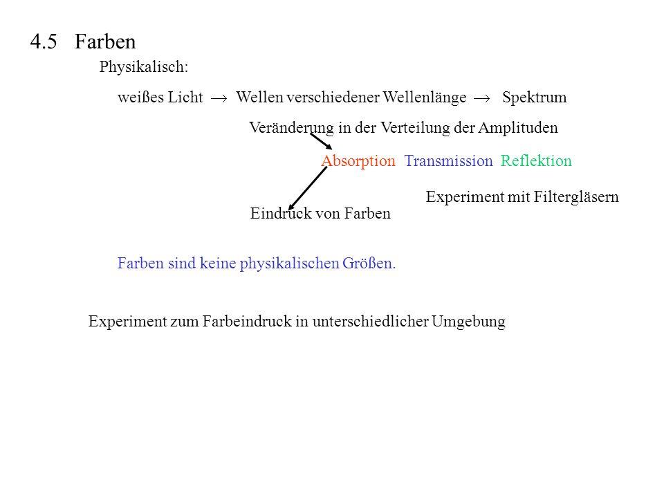 4.5 Farben Physikalisch: weißes Licht  Wellen verschiedener Wellenlänge  Spektrum. Veränderung in der Verteilung der Amplituden.