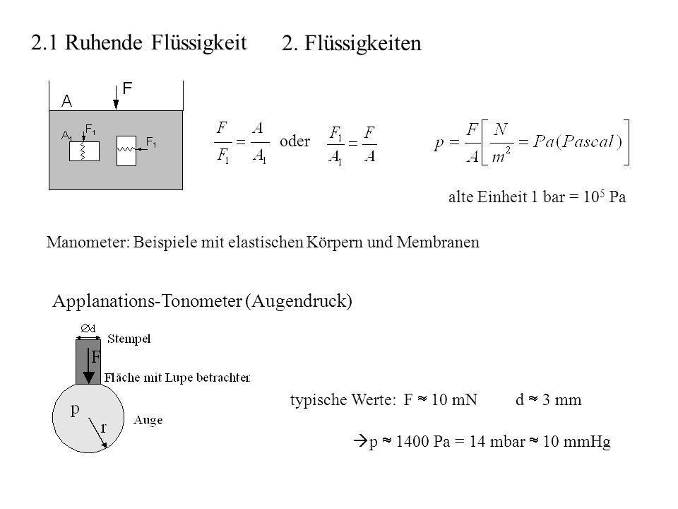 typische Werte: F » 10 mN d » 3 mm