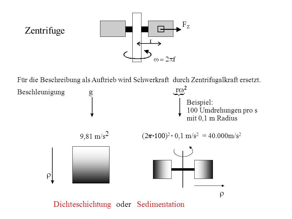 } Zentrifuge rw2 r r Dichteschichtung oder Sedimentation