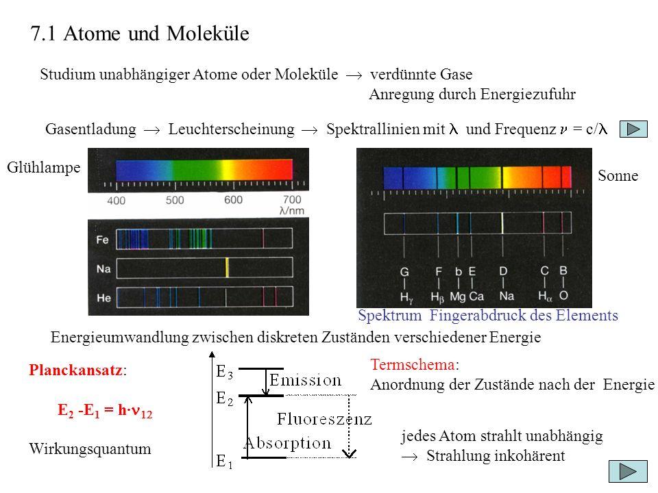 7.1 Atome und Moleküle Studium unabhängiger Atome oder Moleküle  verdünnte Gase. Anregung durch Energiezufuhr.