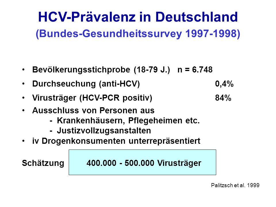 HCV-Prävalenz in Deutschland (Bundes-Gesundheitssurvey 1997-1998)