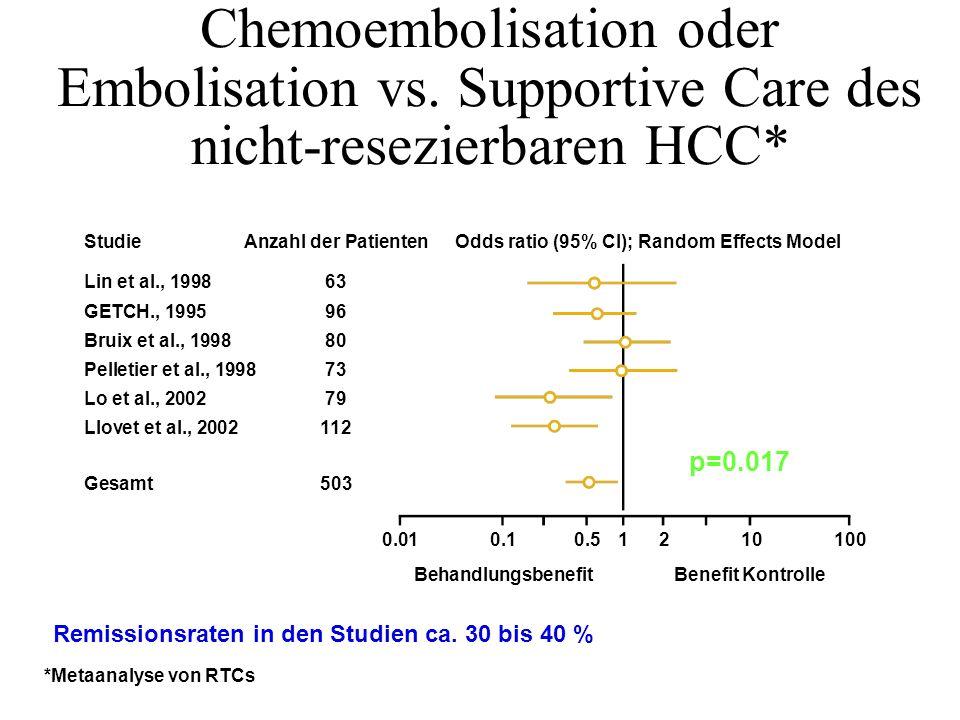 Chemoembolisation oder Embolisation vs